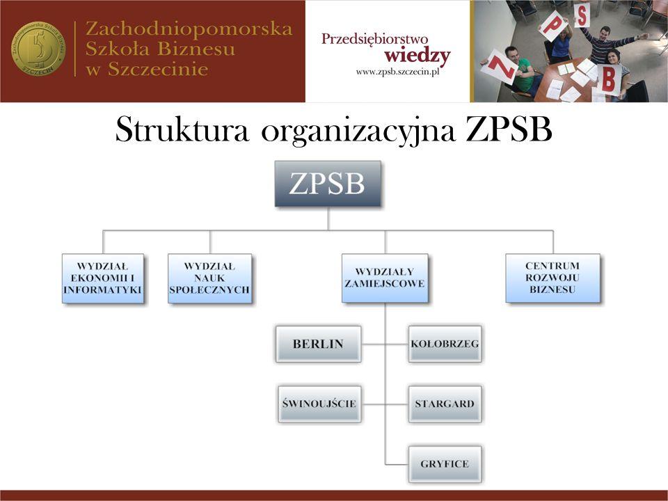 Struktura organizacyjna ZPSB