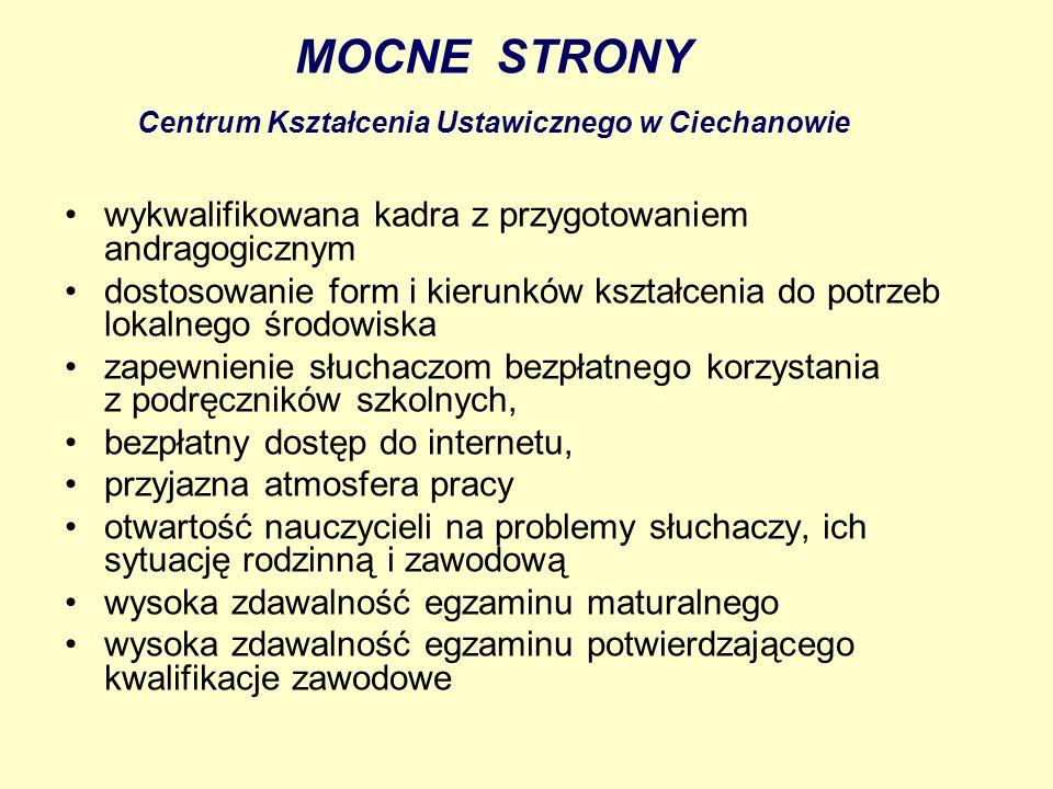 MOCNE STRONY Centrum Kształcenia Ustawicznego w Ciechanowie wykwalifikowana kadra z przygotowaniem andragogicznym dostosowanie form i kierunków kształ
