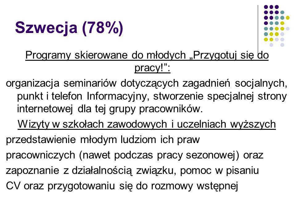 Szwecja (78%) Programy skierowane do młodych Przygotuj się do pracy!: organizacja seminariów dotyczących zagadnień socjalnych, punkt i telefon Informa