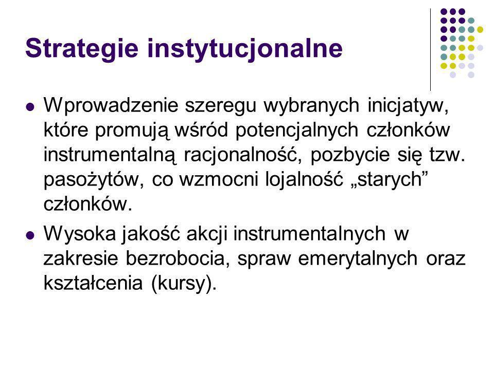 Strategie instytucjonalne Wprowadzenie szeregu wybranych inicjatyw, które promują wśród potencjalnych członków instrumentalną racjonalność, pozbycie się tzw.
