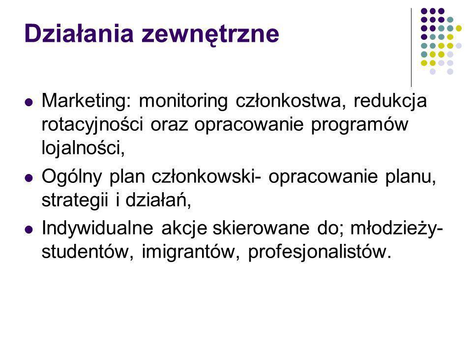 Działania zewnętrzne Marketing: monitoring członkostwa, redukcja rotacyjności oraz opracowanie programów lojalności, Ogólny plan członkowski- opracowa