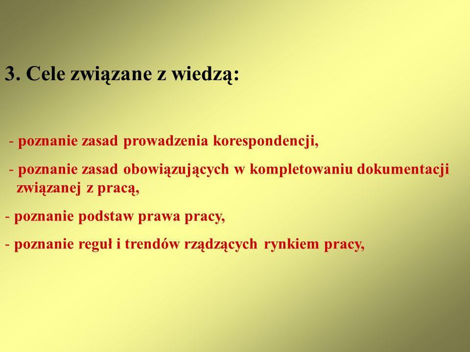 3. Cele związane z wiedzą: - poznanie zasad prowadzenia korespondencji, - poznanie zasad obowiązujących w kompletowaniu dokumentacji związanej z pracą