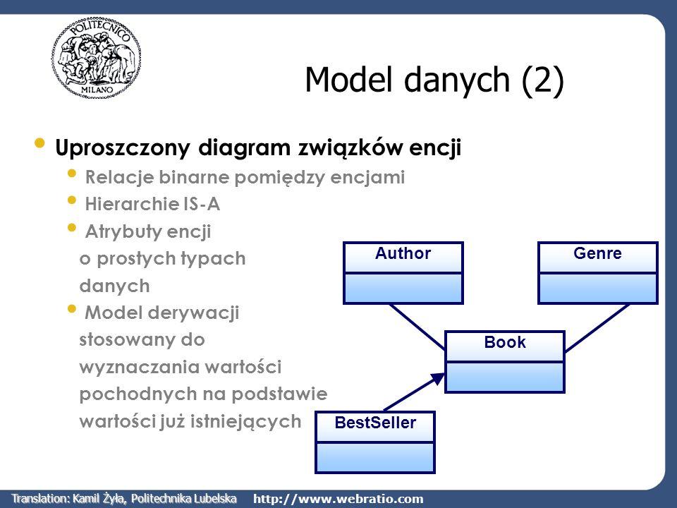 http://www.webratio.com Model danych (2) Uproszczony diagram związków encji Relacje binarne pomiędzy encjami Hierarchie IS-A Atrybuty encji o prostych