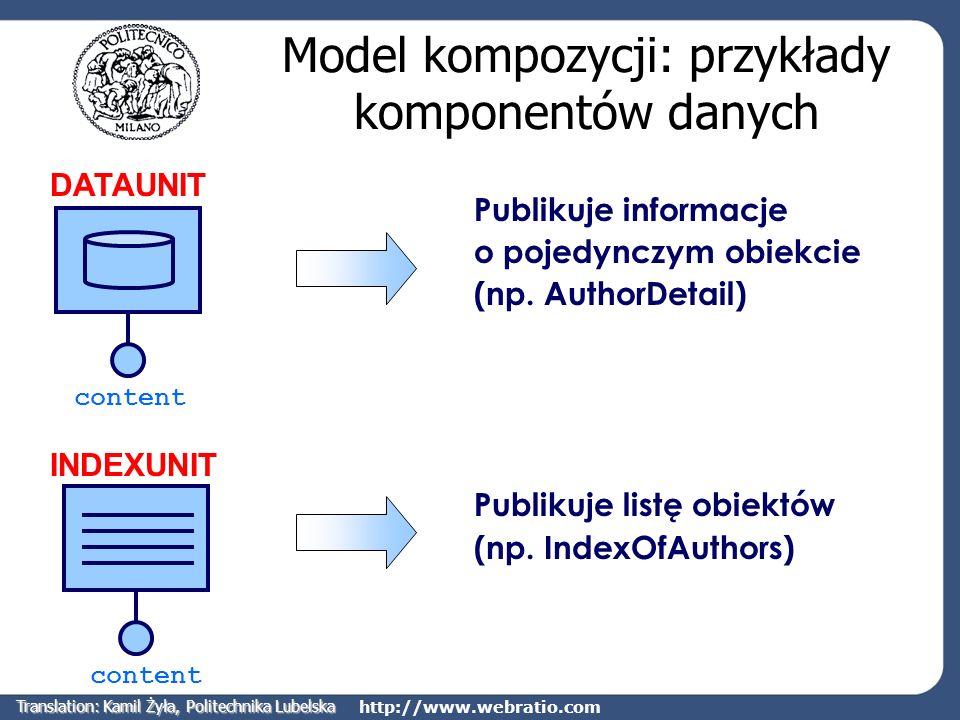 http://www.webratio.com DATAUNIT INDEXUNIT content Model kompozycji: przykłady komponentów danych Publikuje informacje o pojedynczym obiekcie (np. Aut