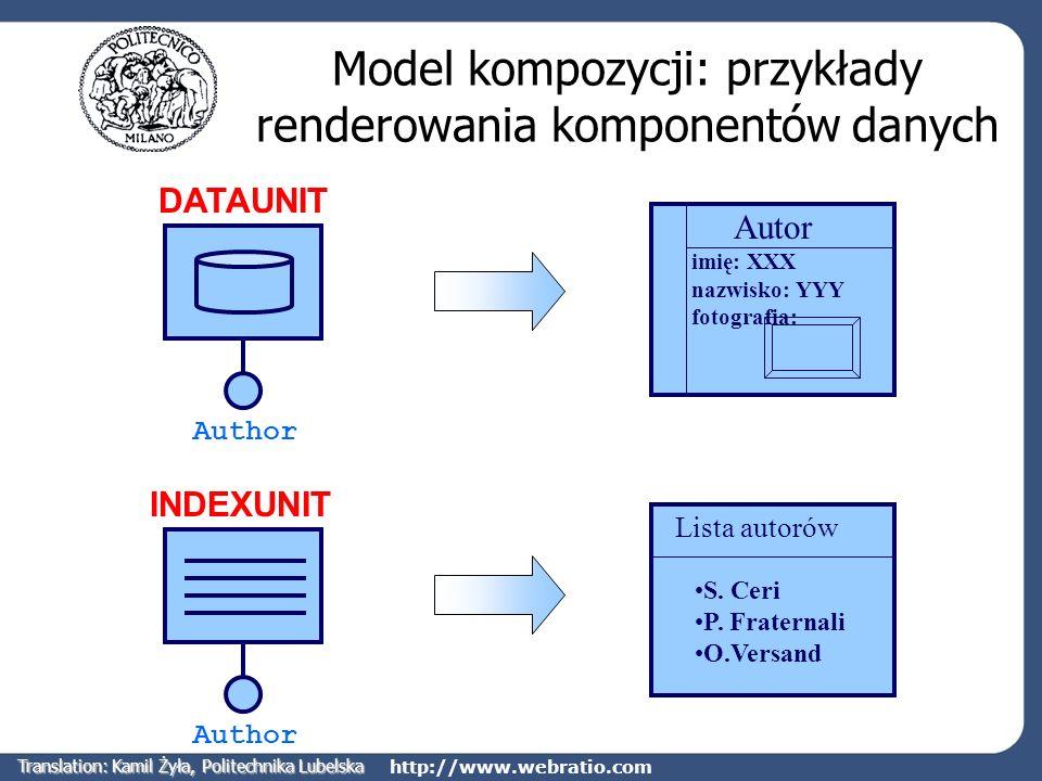 http://www.webratio.com DATAUNIT INDEXUNIT Model kompozycji: przykłady renderowania komponentów danych Autor imię: XXX nazwisko: YYY fotografia: Lista