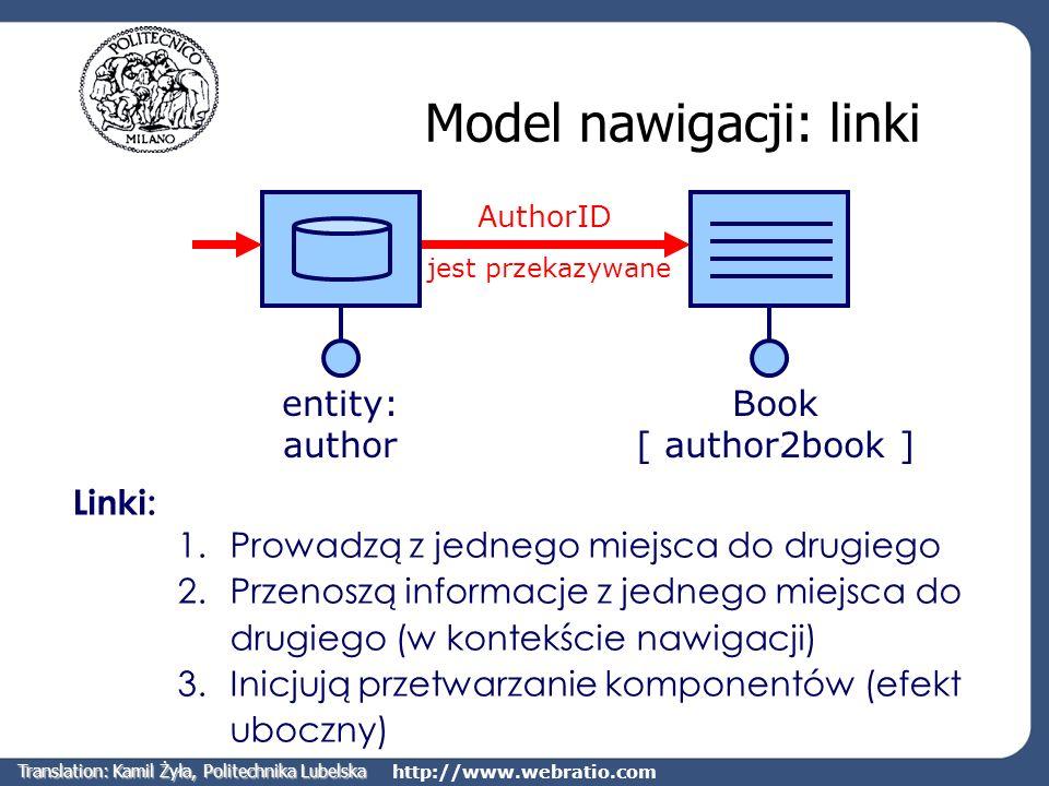 http://www.webratio.com Model nawigacji: linki entity: author Book [ author2book ] Linki: 1.Prowadzą z jednego miejsca do drugiego 2.Przenoszą informa