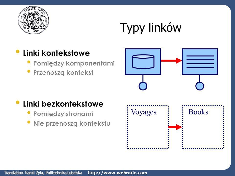 http://www.webratio.com Typy linków Linki kontekstowe Pomiędzy komponentami Przenoszą kontekst Linki bezkontekstowe Pomiędzy stronami Nie przenoszą ko