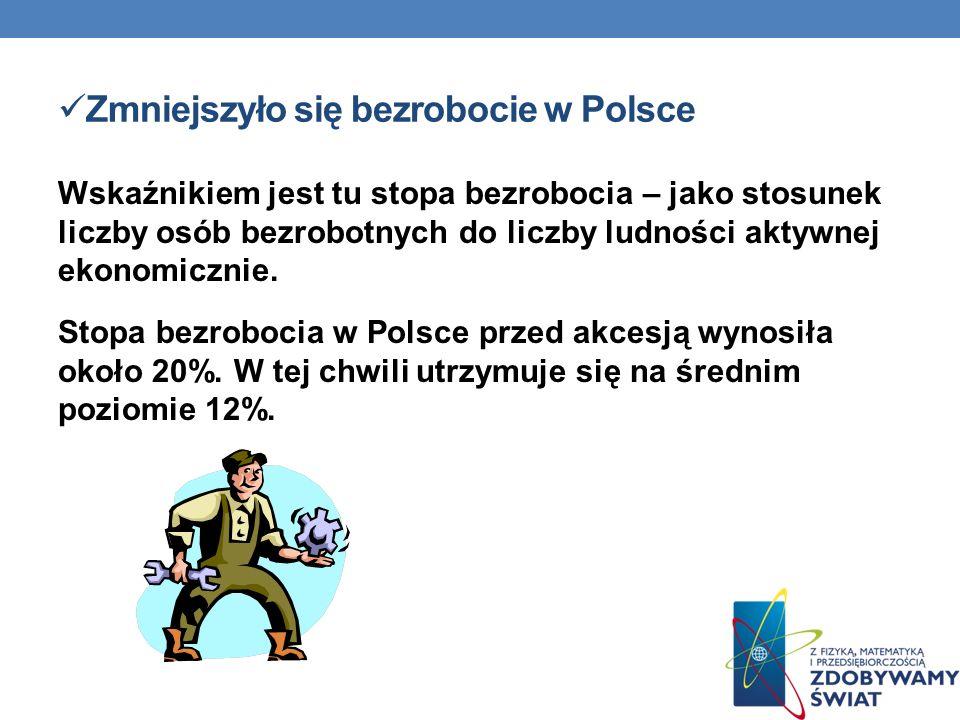 Zmniejszyło się bezrobocie w Polsce Wskaźnikiem jest tu stopa bezrobocia – jako stosunek liczby osób bezrobotnych do liczby ludności aktywnej ekonomic