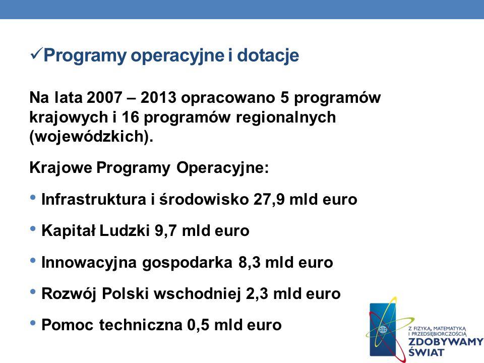 Programy operacyjne i dotacje Na lata 2007 – 2013 opracowano 5 programów krajowych i 16 programów regionalnych (wojewódzkich). Krajowe Programy Operac