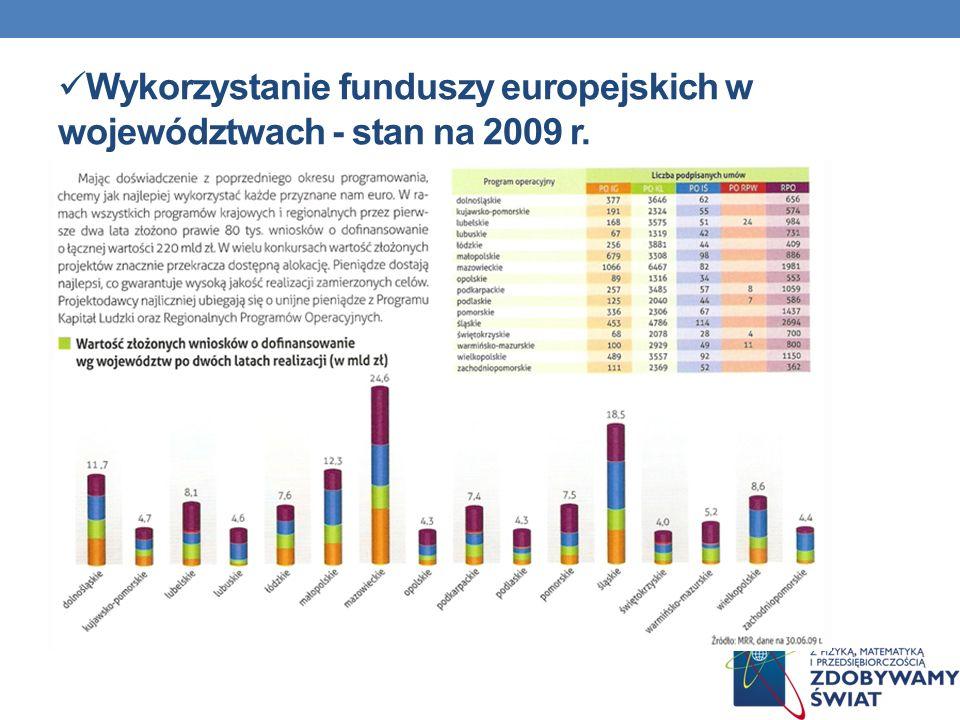 Wykorzystanie funduszy europejskich w województwach - stan na 2009 r.