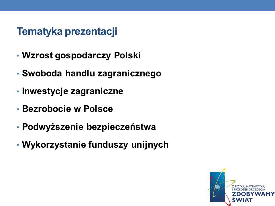 Tematyka prezentacji Wzrost gospodarczy Polski Swoboda handlu zagranicznego Inwestycje zagraniczne Bezrobocie w Polsce Podwyższenie bezpieczeństwa Wyk