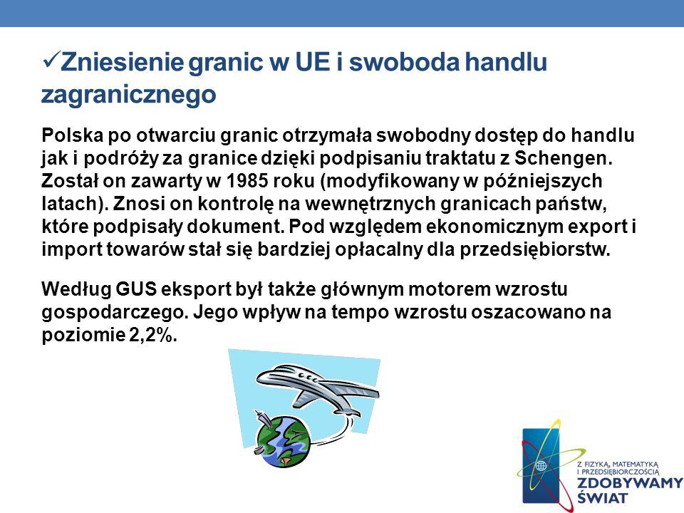 Zniesienie granic w UE i swoboda handlu zagranicznego Polska po otwarciu granic otrzymała swobodny dostęp do handlu jak i podróży za granice dzięki po