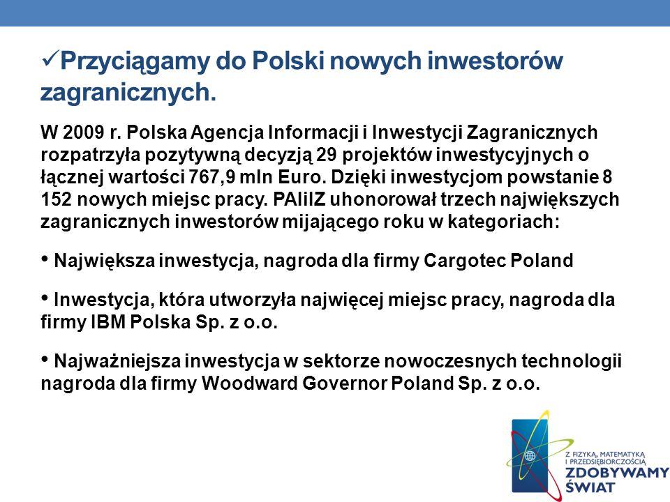 Przyciągamy do Polski nowych inwestorów zagranicznych. W 2009 r. Polska Agencja Informacji i Inwestycji Zagranicznych rozpatrzyła pozytywną decyzją 29