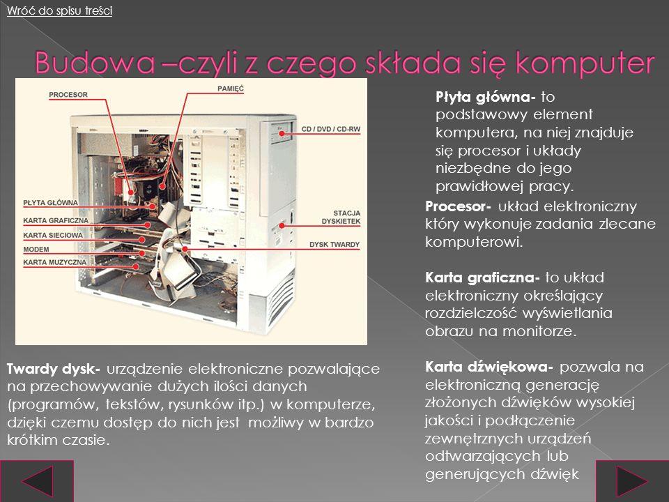 System komputerowy specjalnego przeznaczenia, który staje się integralną częścią obsługiwanego przez niego sprzętu.