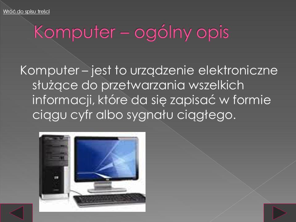 Komputer –ogólny opis Typy komputerów –różne rodzaje urządzeń Budowa – czyli z czego składa się komputer Funkcje –czyli do czego służy Test –sprawdza wiadomości Zapraszam.