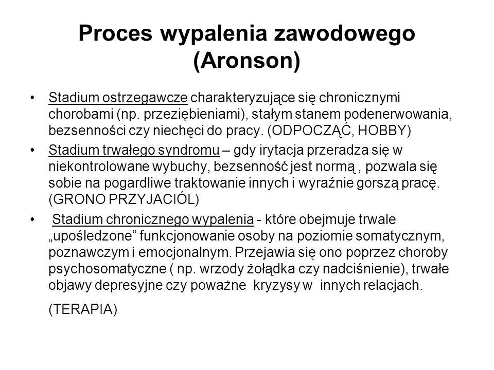 Proces wypalenia zawodowego (Aronson) Stadium ostrzegawcze charakteryzujące się chronicznymi chorobami (np. przeziębieniami), stałym stanem podenerwow