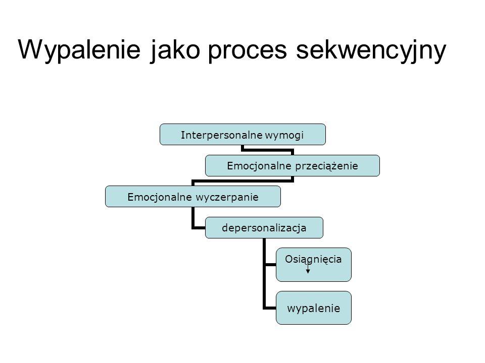 Wypalenie jako proces sekwencyjny Interpersonalne wymogi Emocjonalne przeciążenie Emocjonalne wyczerpanie depersonalizacja Osiągnięcia wypalenie