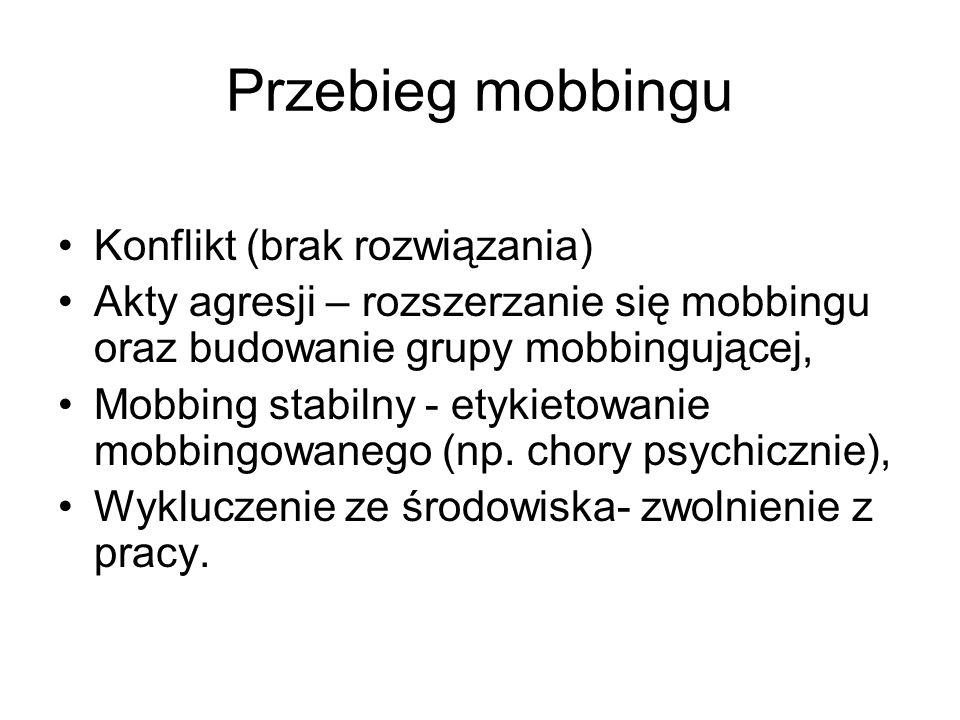 Przebieg mobbingu Konflikt (brak rozwiązania) Akty agresji – rozszerzanie się mobbingu oraz budowanie grupy mobbingującej, Mobbing stabilny - etykieto