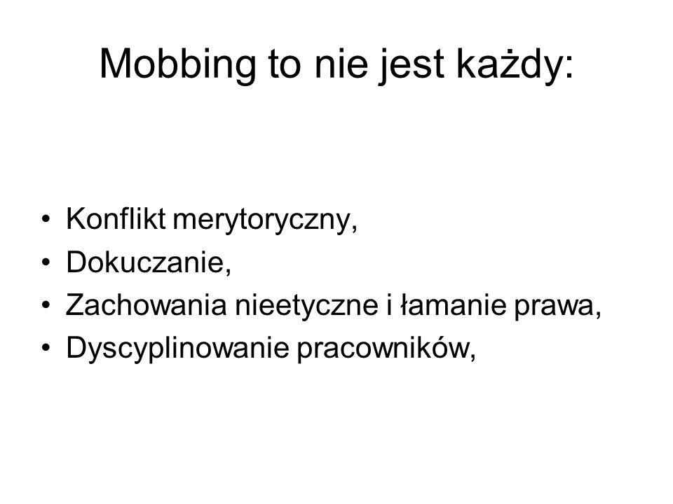 Mobbing to nie jest każdy: Konflikt merytoryczny, Dokuczanie, Zachowania nieetyczne i łamanie prawa, Dyscyplinowanie pracowników,