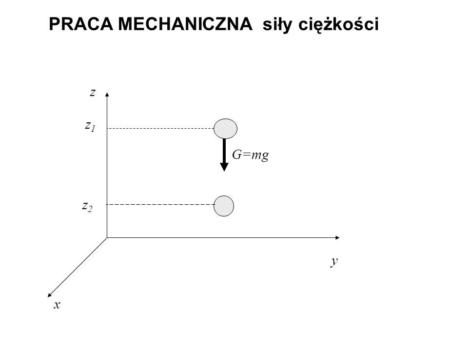PRACA MECHANICZNA siły ciężkości x y z z1z1 G=mg z2z2
