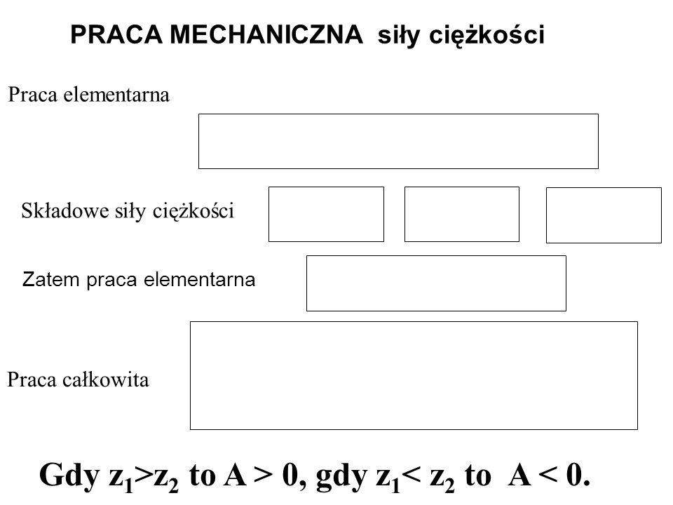 Praca elementarna Składowe siły ciężkości Praca całkowita Zatem praca elementarna Gdy z 1 >z 2 to A > 0, gdy z 1 < z 2 to A < 0. PRACA MECHANICZNA sił