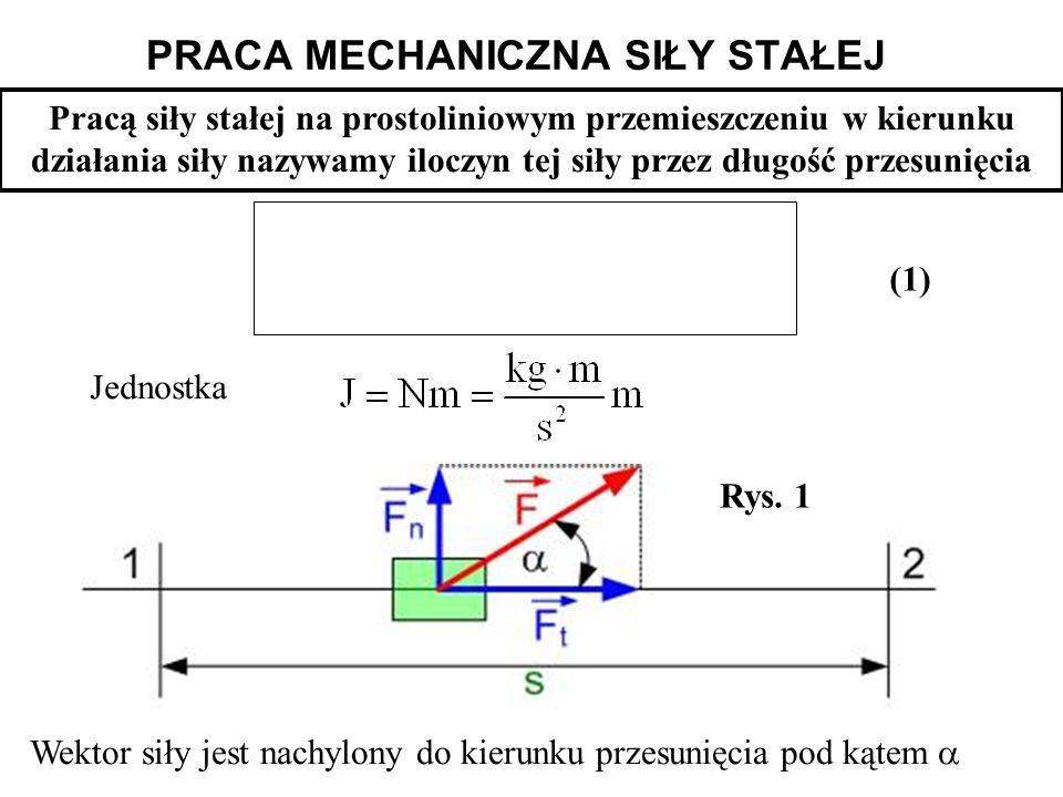 PRACA MECHANICZNA SIŁY STAŁEJ Pracą siły stałej na prostoliniowym przemieszczeniu w kierunku działania siły nazywamy iloczyn tej siły przez długość pr