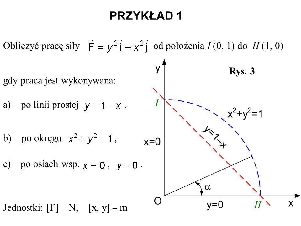 c) c) po osiach wsp.,. b) po okręgu, PRZYKŁAD 1 Obliczyć pracę siły od położenia I (0, 1) do II (1, 0) gdy praca jest wykonywana: a) po linii prostej,