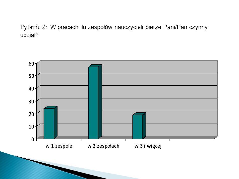 Pytanie 2: W pracach ilu zespołów nauczycieli bierze Pani/Pan czynny udział?