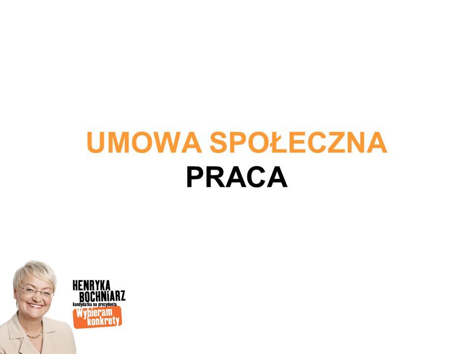 XVI Promowanie mobilności przestrzennej pracowników UMOWA SPOŁECZNA - PRACA