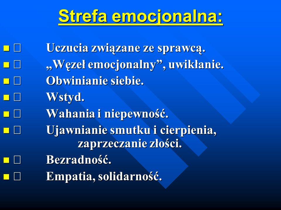 Strefa emocjonalna: Uczucia związane ze sprawcą.Uczucia związane ze sprawcą.