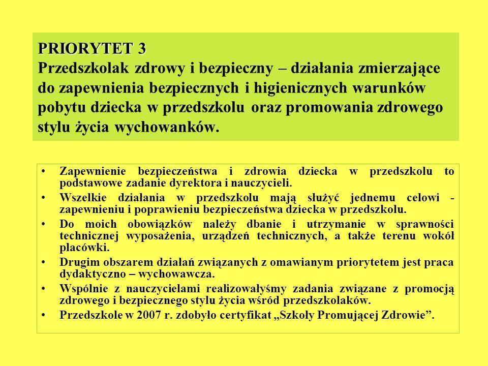 PRIORYTET 3 PRIORYTET 3 Przedszkolak zdrowy i bezpieczny – działania zmierzające do zapewnienia bezpiecznych i higienicznych warunków pobytu dziecka w