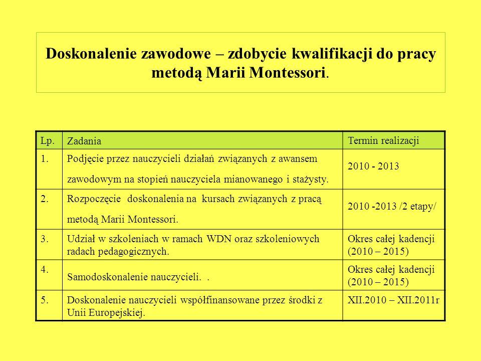 Doskonalenie zawodowe – zdobycie kwalifikacji do pracy metodą Marii Montessori. Lp. Zadania Termin realizacji 1.Podjęcie przez nauczycieli działań zwi