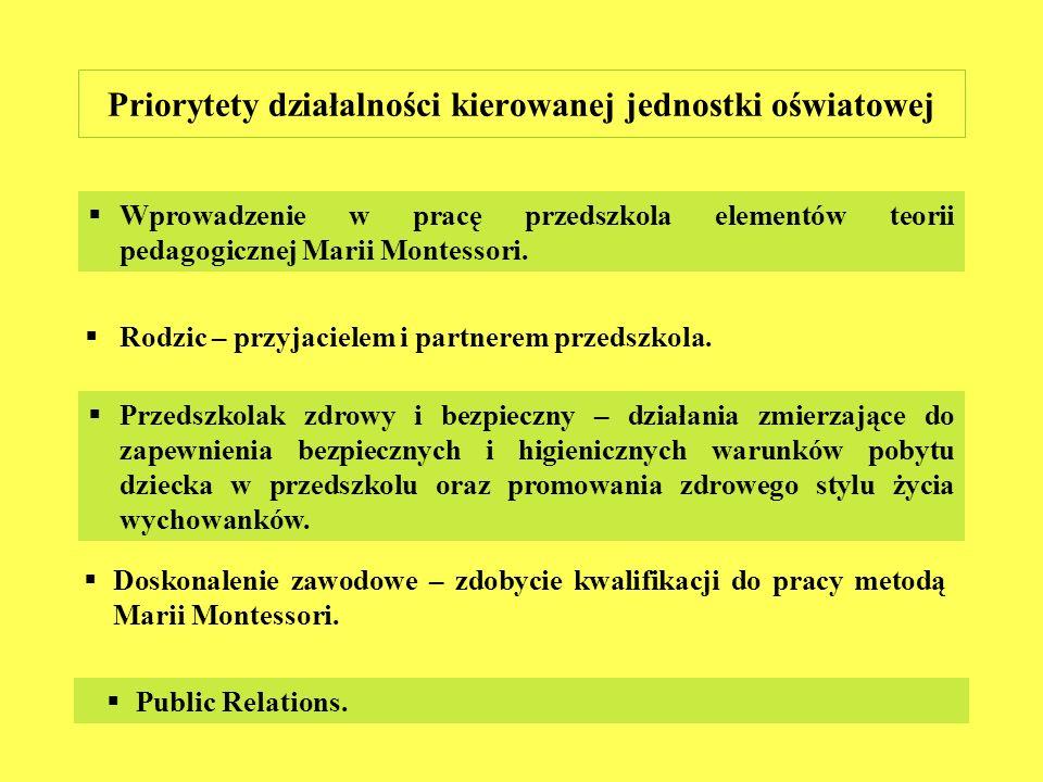 PRIORYTET 1 PRIORYTET 1 Wprowadzenie w pracę przedszkola elementów teorii pedagogicznej Marii Montessori.