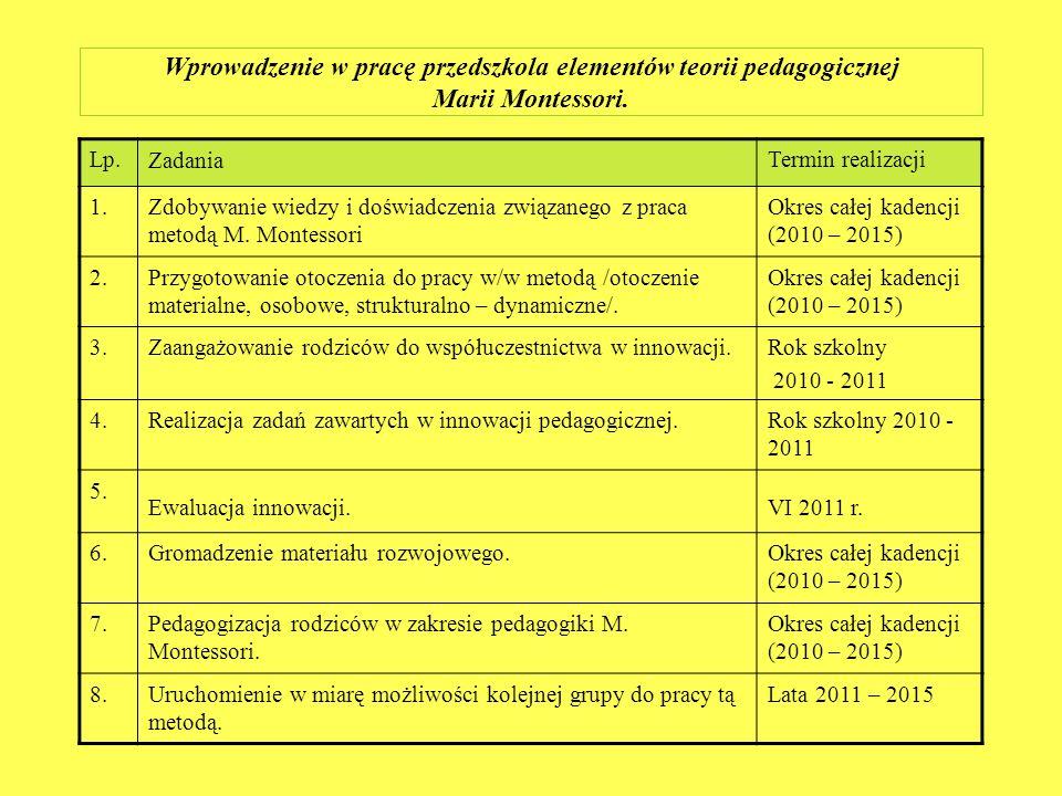 Wprowadzenie w pracę przedszkola elementów teorii pedagogicznej Marii Montessori. Lp. Zadania Termin realizacji 1.Zdobywanie wiedzy i doświadczenia zw