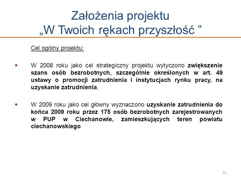 Założenia projektu W Twoich rękach przyszłość Cel ogólny projektu: W 2008 roku jako cel strategiczny projektu wytyczono zwiększenie szans osób bezrobo