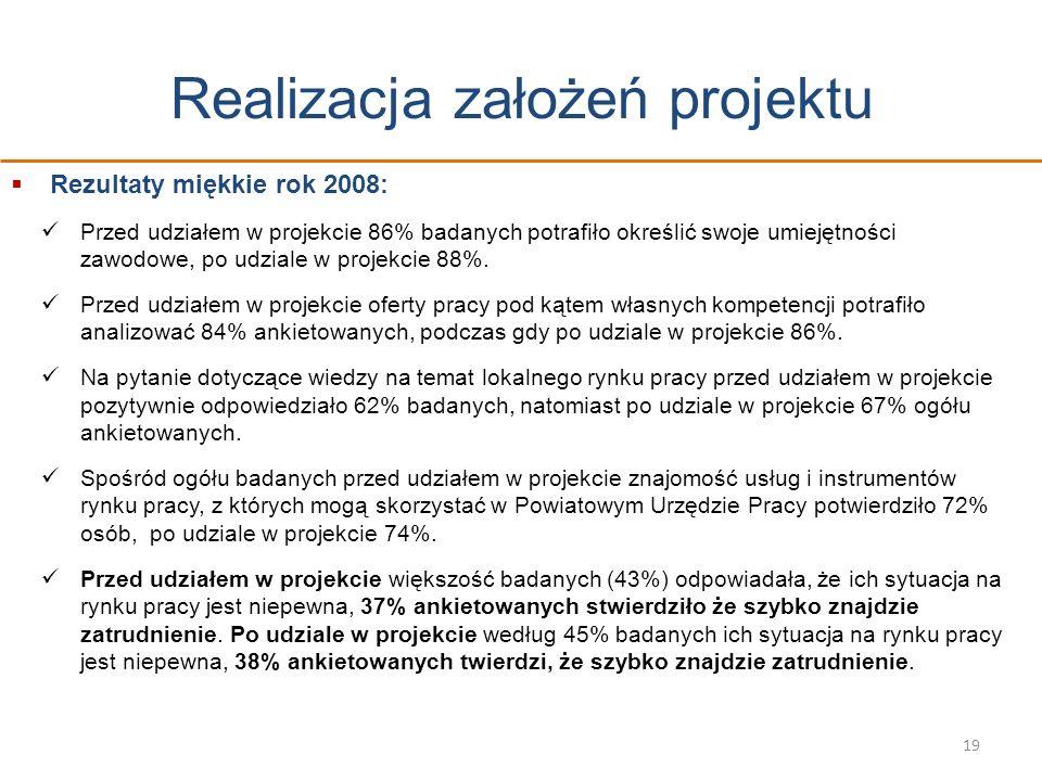 Realizacja założeń projektu Rezultaty miękkie rok 2008: Przed udziałem w projekcie 86% badanych potrafiło określić swoje umiejętności zawodowe, po udz