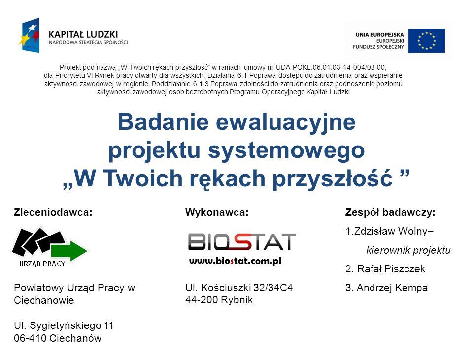 Zleceniodawca: Powiatowy Urząd Pracy w Ciechanowie Ul. Sygietyńskiego 11 06-410 Ciechanów Wykonawca: Ul. Kościuszki 32/34C4 44-200 Rybnik www.biostat.