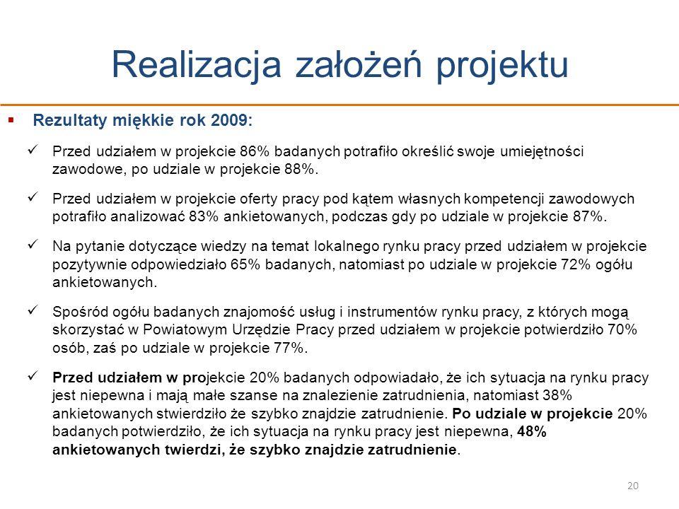 Realizacja założeń projektu 20 Rezultaty miękkie rok 2009: Przed udziałem w projekcie 86% badanych potrafiło określić swoje umiejętności zawodowe, po