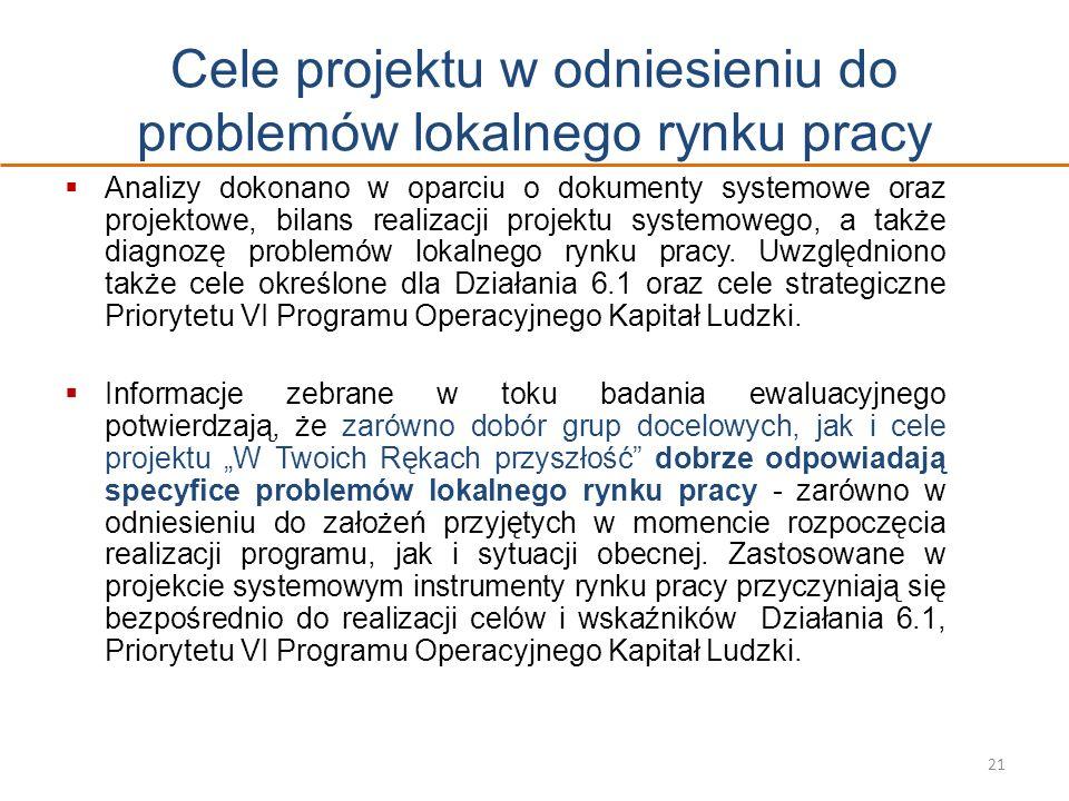 Cele projektu w odniesieniu do problemów lokalnego rynku pracy 21 Analizy dokonano w oparciu o dokumenty systemowe oraz projektowe, bilans realizacji