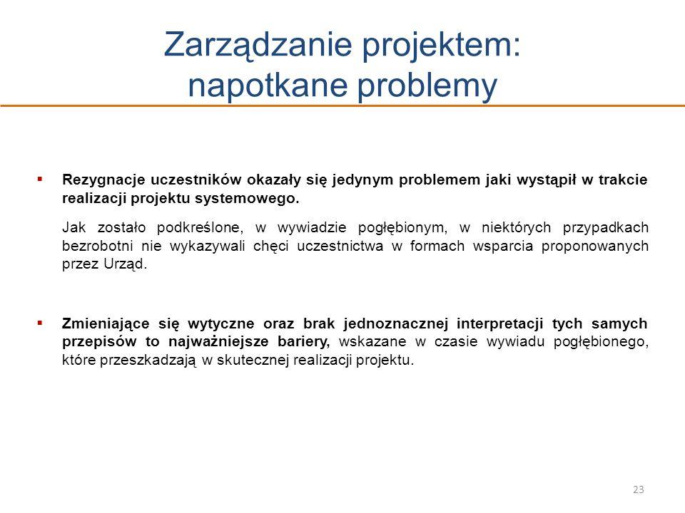 Zarządzanie projektem: napotkane problemy Rezygnacje uczestników okazały się jedynym problemem jaki wystąpił w trakcie realizacji projektu systemowego