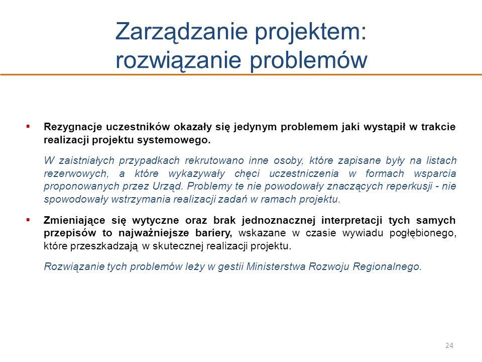 Zarządzanie projektem: rozwiązanie problemów 24 Rezygnacje uczestników okazały się jedynym problemem jaki wystąpił w trakcie realizacji projektu syste