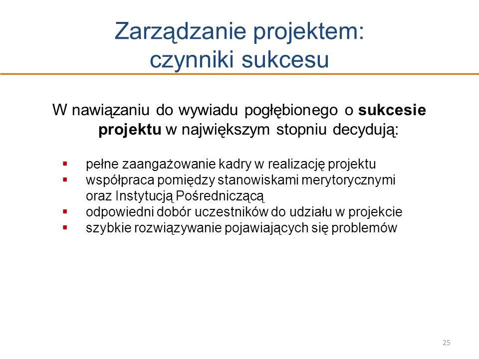 Zarządzanie projektem: czynniki sukcesu W nawiązaniu do wywiadu pogłębionego o sukcesie projektu w największym stopniu decydują: 25 pełne zaangażowani