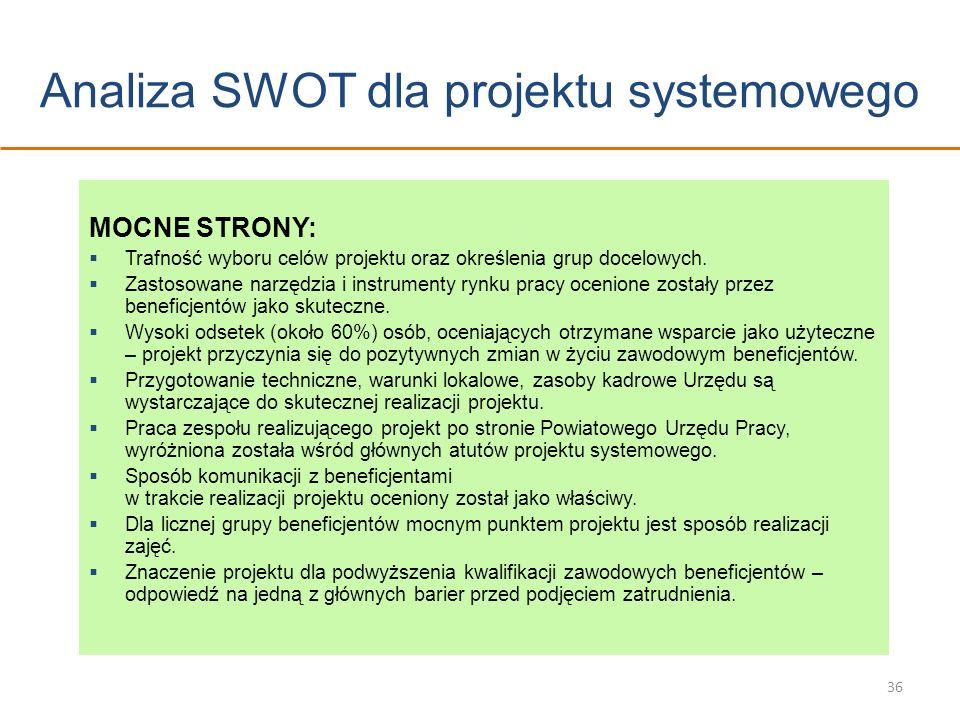 MOCNE STRONY: Trafność wyboru celów projektu oraz określenia grup docelowych. Zastosowane narzędzia i instrumenty rynku pracy ocenione zostały przez b