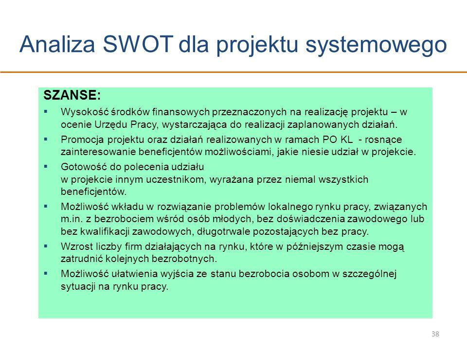 SZANSE: Wysokość środków finansowych przeznaczonych na realizację projektu – w ocenie Urzędu Pracy, wystarczająca do realizacji zaplanowanych działań.