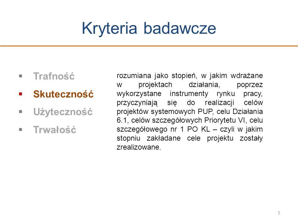 MOCNE STRONY: Trafność wyboru celów projektu oraz określenia grup docelowych.