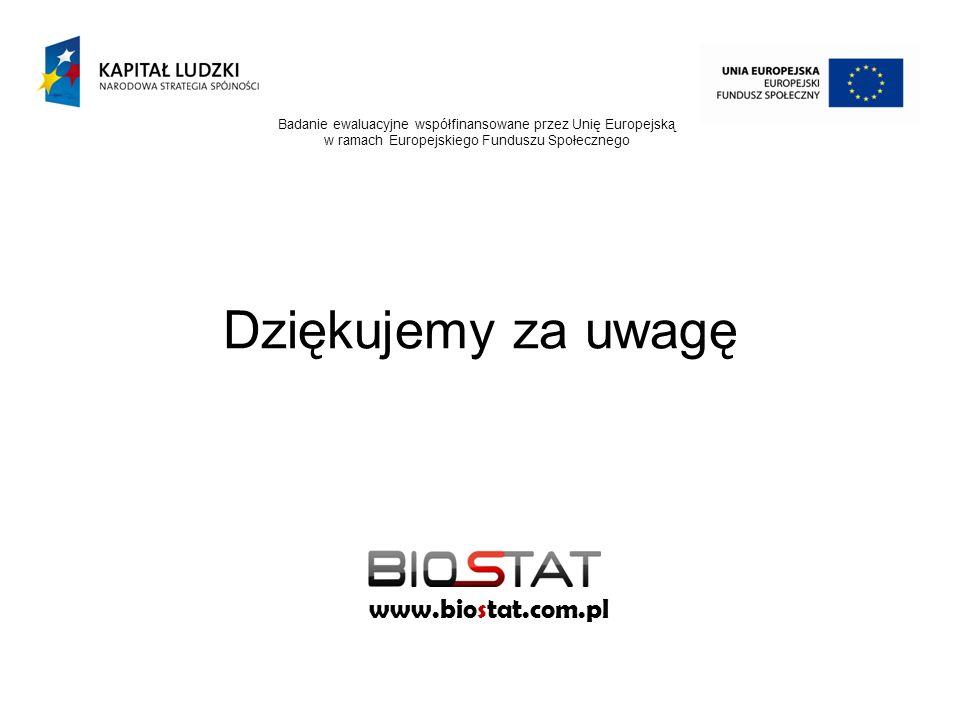 www.biostat.com.pl Dziękujemy za uwagę Badanie ewaluacyjne współfinansowane przez Unię Europejską w ramach Europejskiego Funduszu Społecznego