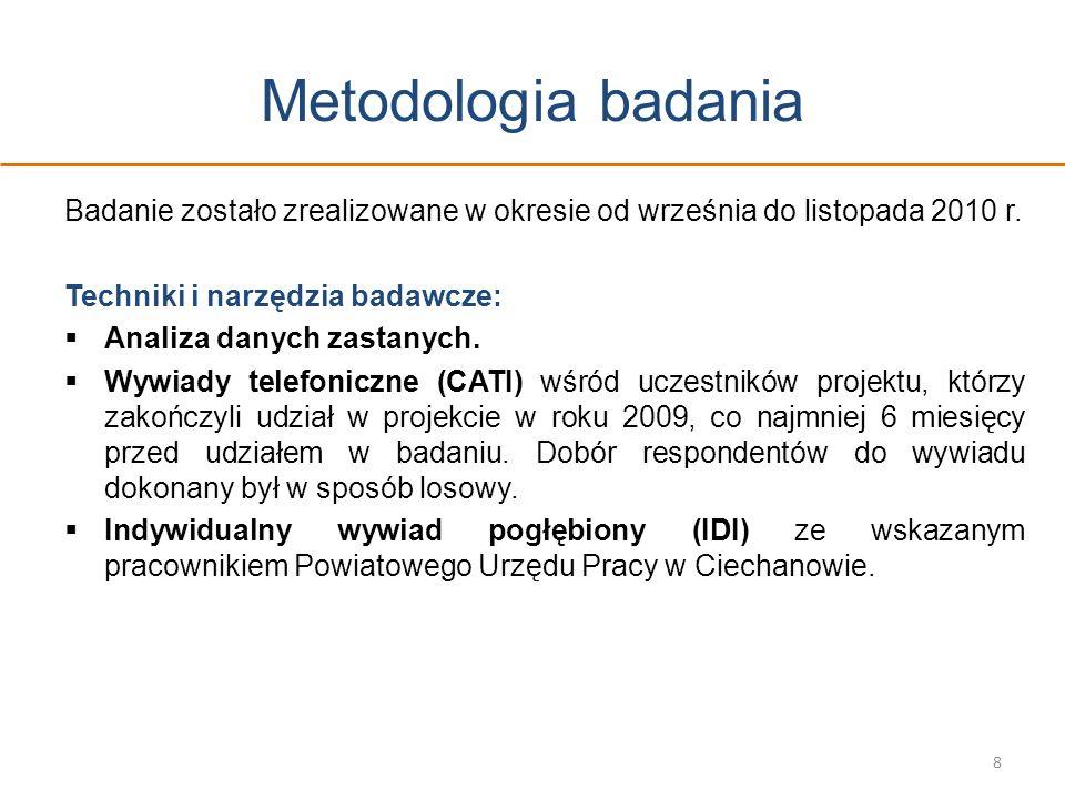 Metodologia badania Badanie zostało zrealizowane w okresie od września do listopada 2010 r. Techniki i narzędzia badawcze: Analiza danych zastanych. W