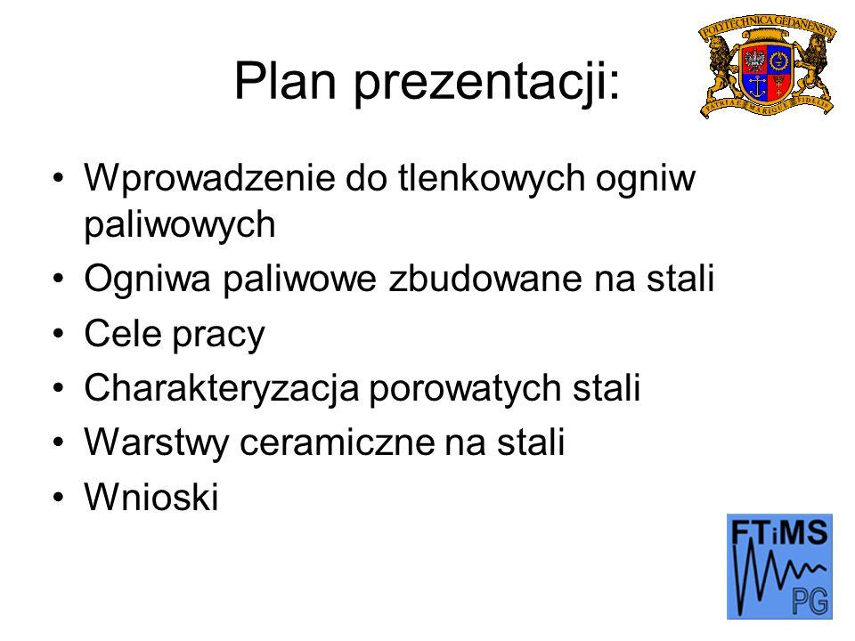 Plan prezentacji: Wprowadzenie do tlenkowych ogniw paliwowych Ogniwa paliwowe zbudowane na stali Cele pracy Charakteryzacja porowatych stali Warstwy c