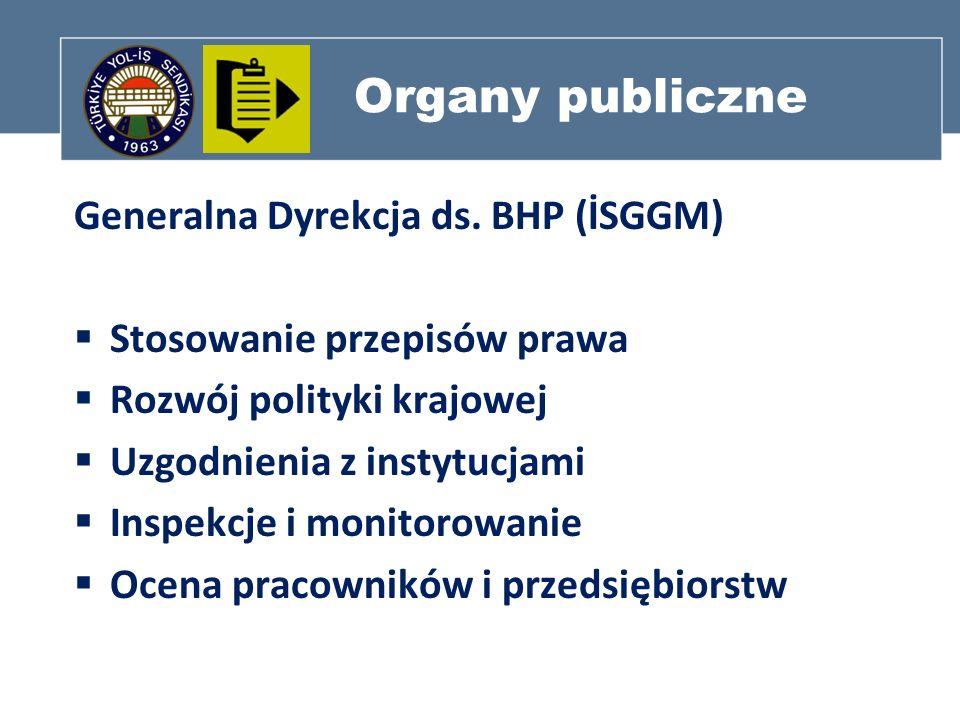 Organy publiczne Generalna Dyrekcja ds. BHP (İSGGM) Stosowanie przepisów prawa Rozwój polityki krajowej Uzgodnienia z instytucjami Inspekcje i monitor