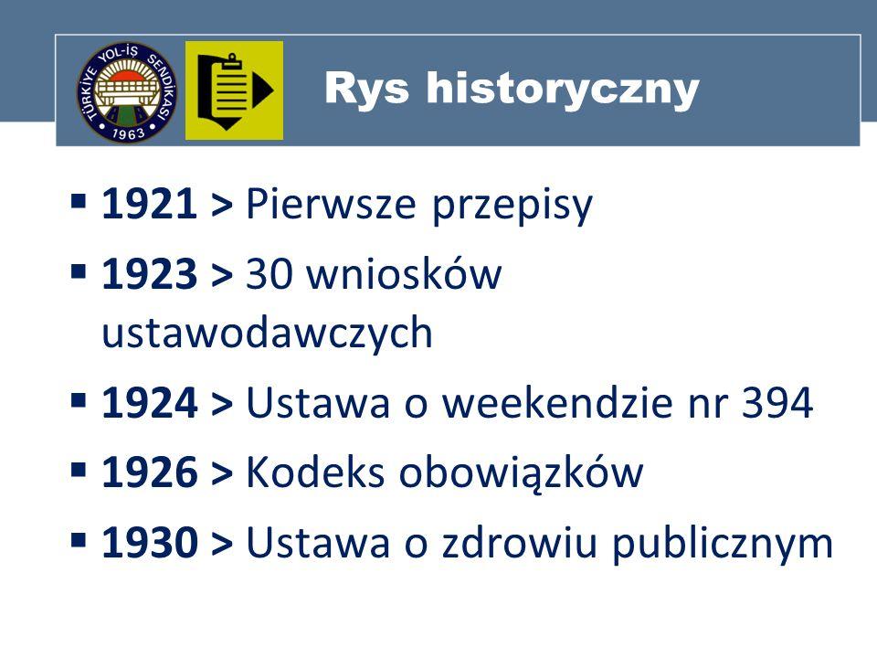 Rys historyczny 1921 > Pierwsze przepisy 1923 > 30 wniosków ustawodawczych 1924 > Ustawa o weekendzie nr 394 1926 > Kodeks obowiązków 1930 > Ustawa o